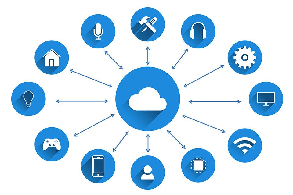 Solution Now Cloud Migration